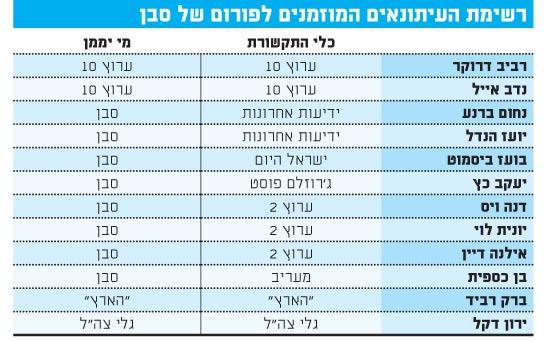 רשימת העיתונאים