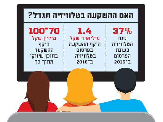 האם ההשקעה בטלוויזיה תגדל