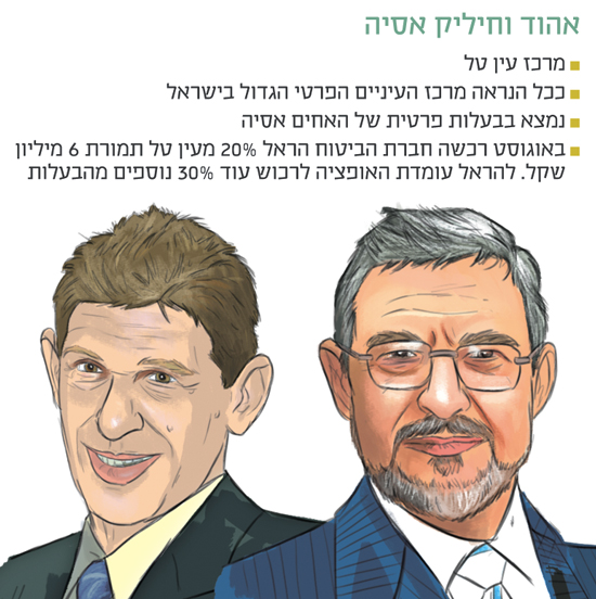 אהוד וחיליק אסיה / איור: אביעד סייביץ'