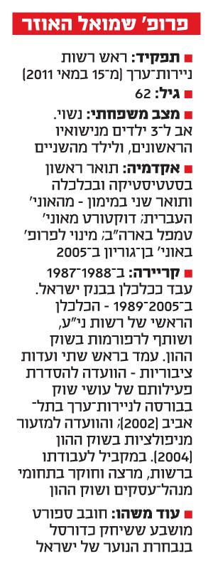 תז שמואל האוזר