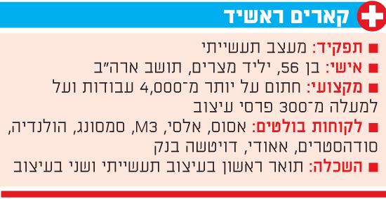 קארים ראשיד