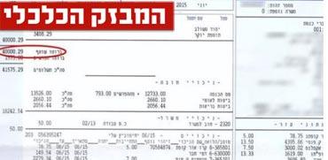 כמה מרוויח בממוצע בכיר בחברה ציבורית בישראל?