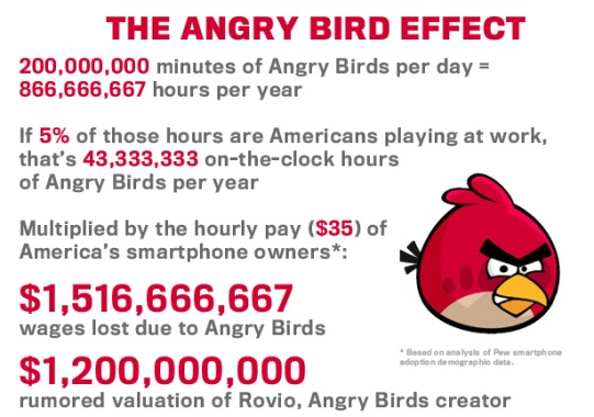 AngryBirds_us_money_lose