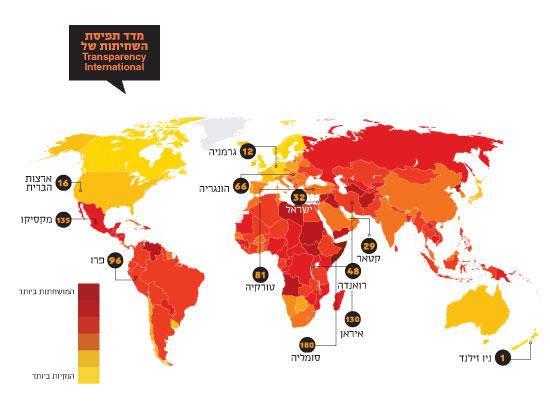 מפת השחיתות העולמית / אינפוגרפיקה