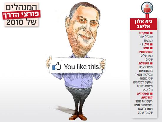 גיא אלון אליאב
