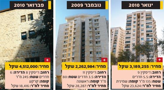 מגדלי וולפסון ירושלים / צלם: איל יצהר