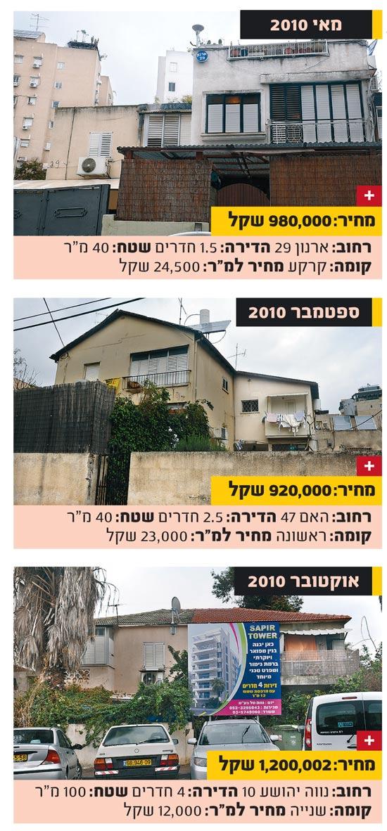 רמת גן נווה יהושע / צילום: תמר מצפי