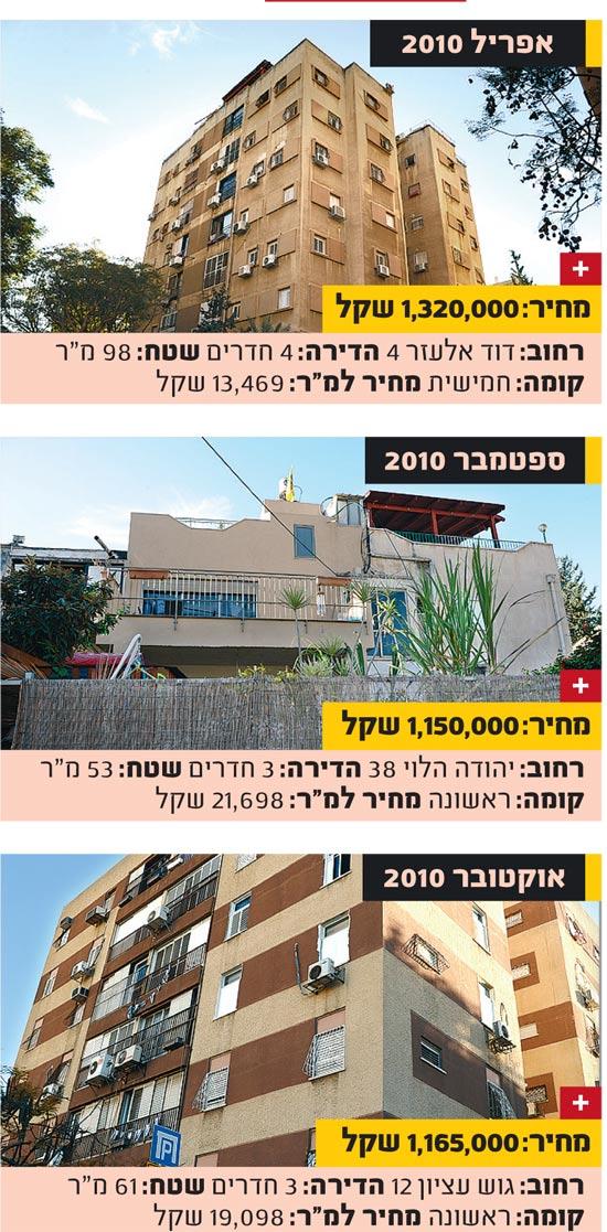 שכונת גיורא גבעת שמואל / צילום: תמר מצפי