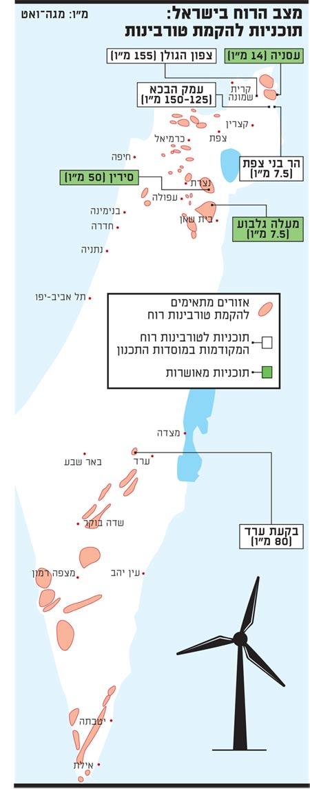 מצב הרוח בישראל