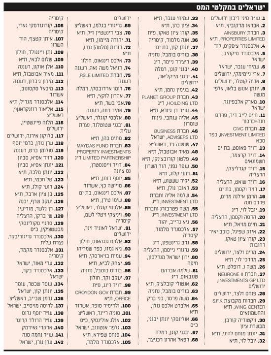 ישראלים במקלטי מס