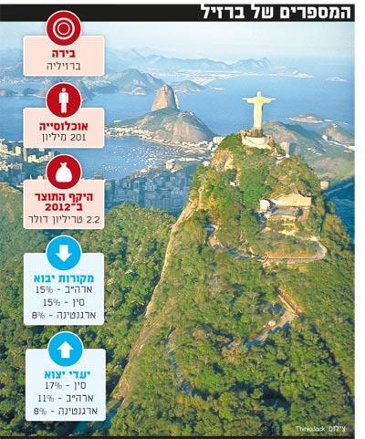 המספרים של ברזיל