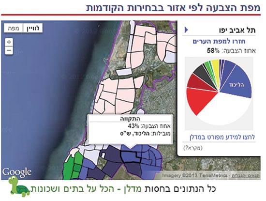 מפת הצבעה