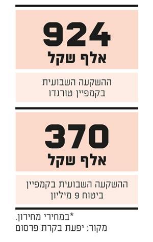 פרסומות2