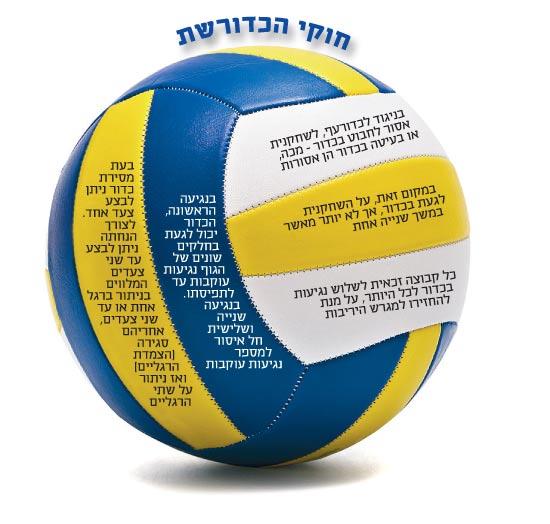 חוקי הכדורשת