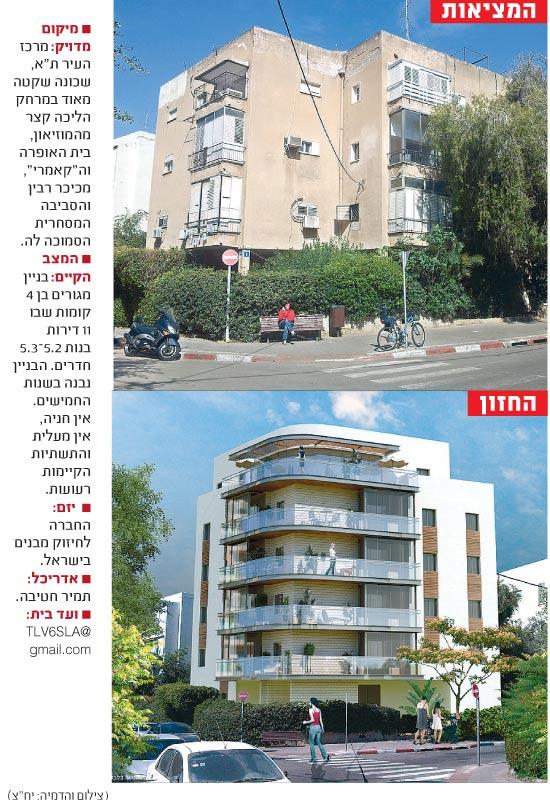 התחדשות עירונית - רח' מודיליאני בתל אביב / צילום והדמיה: יחצ