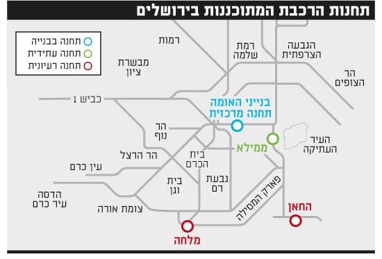 רכבת בירושלים