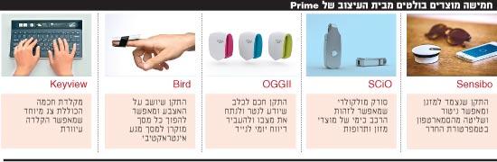 חמישה מוצרים בולטים