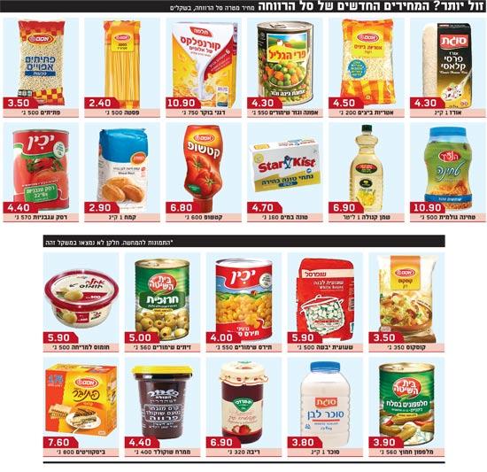 זול יותר-המחירים החדשים של סל הרווחה