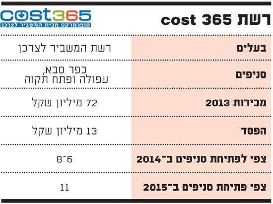 רשת_cost_365
