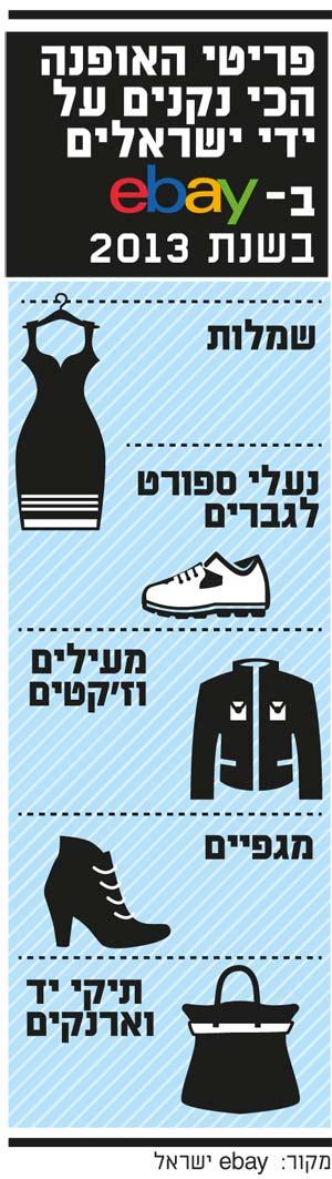 פריטי האופנה הכי נקנים על ידי ישראלים