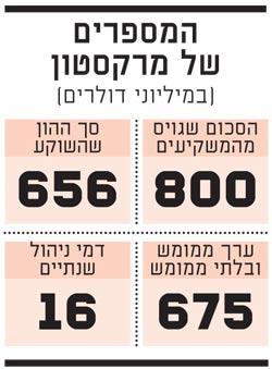 המספרים של מרקסטון