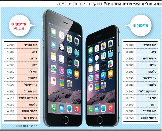 מחירי אייפון---חדש