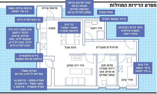 מפרט הדירות המוזלות