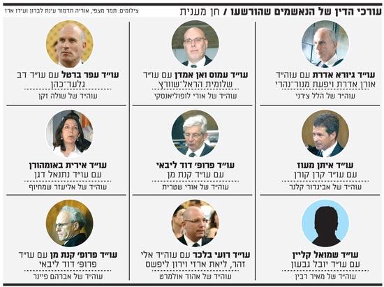 עורכי הדין של הנאשמים שהורשעו