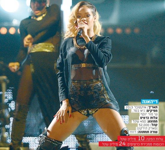 ריהאנה / צילום: רויטרס