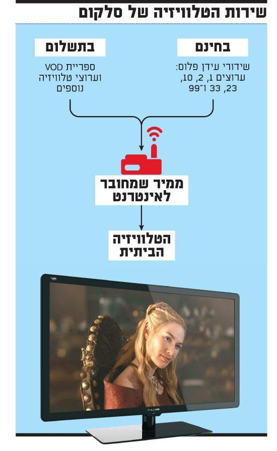 שירות הטלוויזיה של סלקום