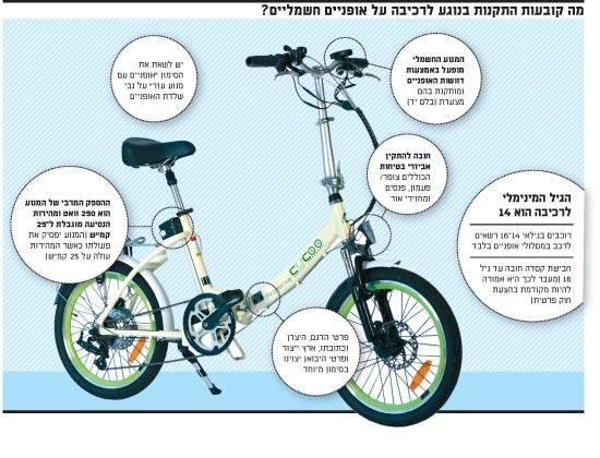 תקנות בנוגע לרכיבה על אופניים חשמליים