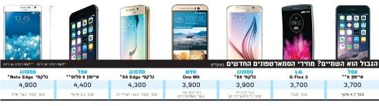 הגבול הוא השמיים - מחירי הסמארטפונים החדשים