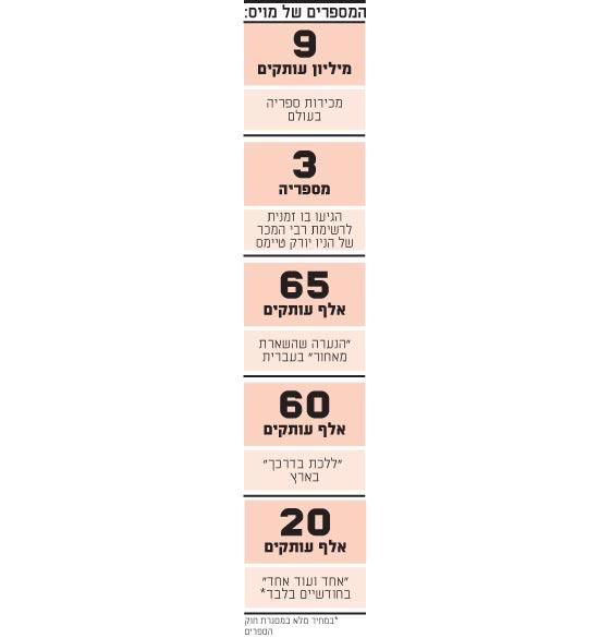 המספרים של מויס