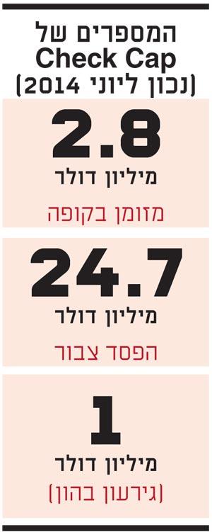 המספרים של check cap