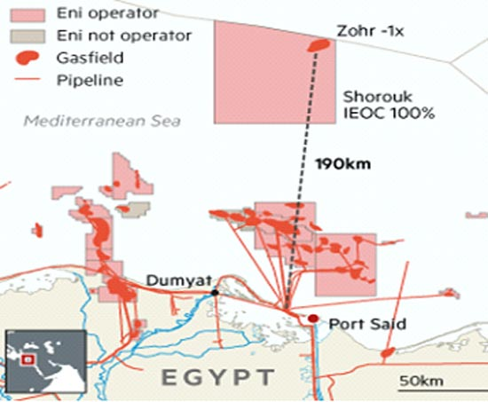 התגלית במצרים