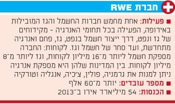 חברת RWE