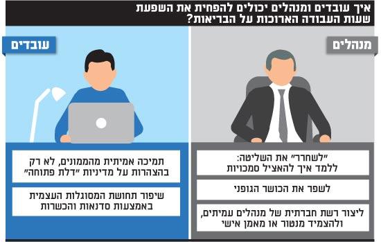 עובדים ומנהלים