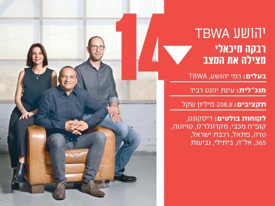 14 יהושע TBWA / צילום: איל יצהר