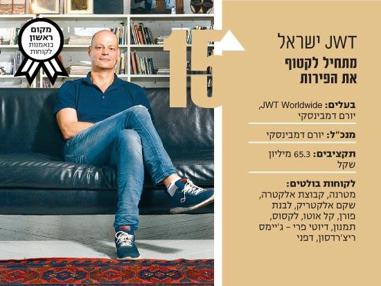 JWT ישראל, 15 / צילום: איל יצהר