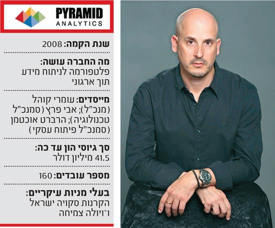 עומרי קוהל, Pyramid Analytics. / צילום: דניאל בר-און