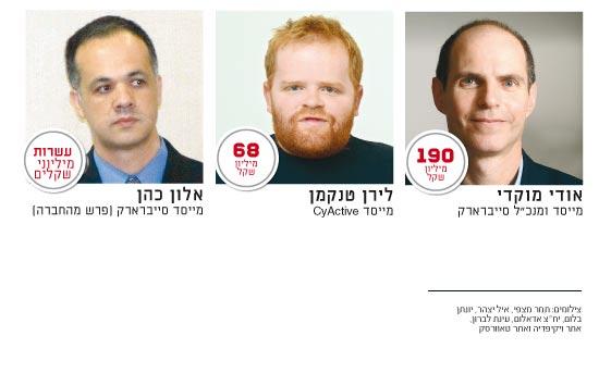 המיליונרים של תעשיית אבטחת הסייבר הישראלית