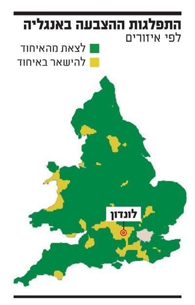ההצבעה באנגליה