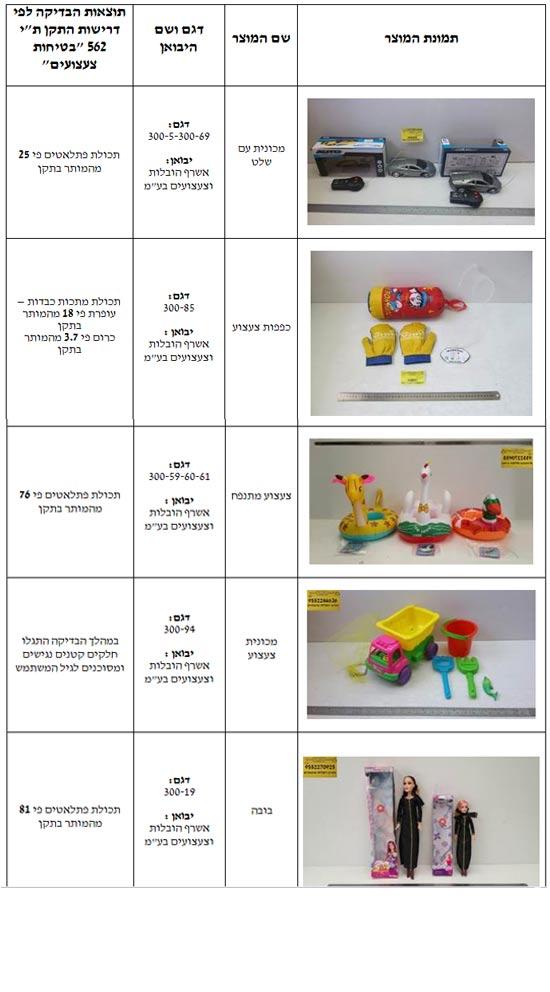 ריקול צעצועים