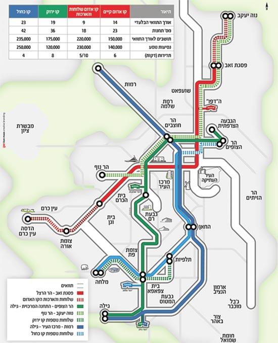 מפת רכבת
