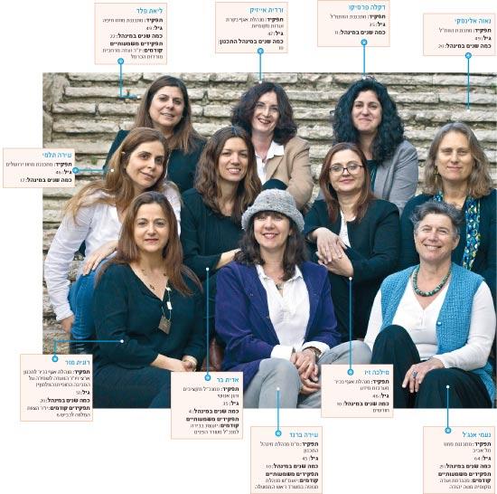 עשר הנשים