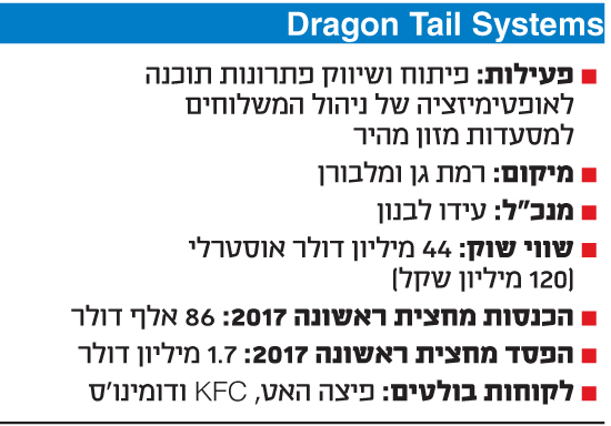 Dragon Tail Systems