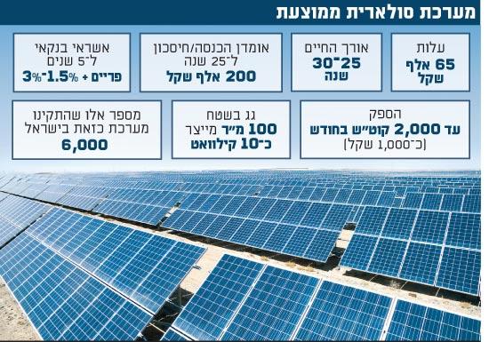 מערכת סולארית ממוצעת