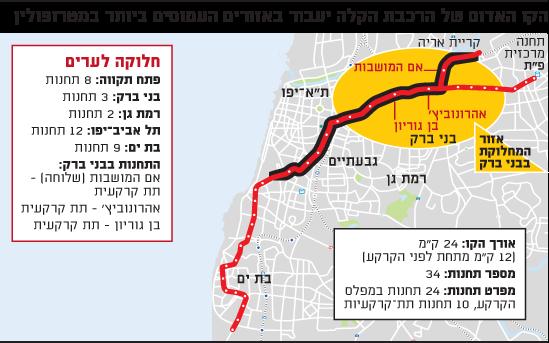 הקו האדום של הרכבת הקלה יעבור באזורים העמוסים ביותר במטרופולין