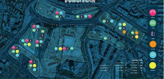 מפה של תכנון העיר