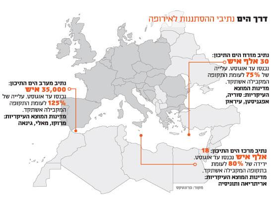 דרך הים: נתיבי הסתננות לאירופה